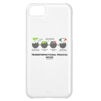 Transformational Process Inside Induced-Fit Model iPhone 5C Cases