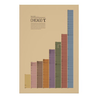 Transit Charts - Chicago 'L' Poster
