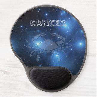 Transparent Cancer Gel Mouse Pad