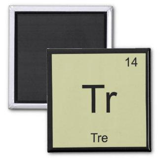 Tre Name Chemistry Element Periodic Table Fridge Magnet