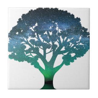 Tree Aurora Tile