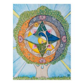 Tree of Compassion Postcard