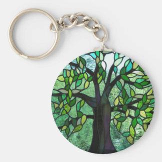 Tree of Enchantment Keyring