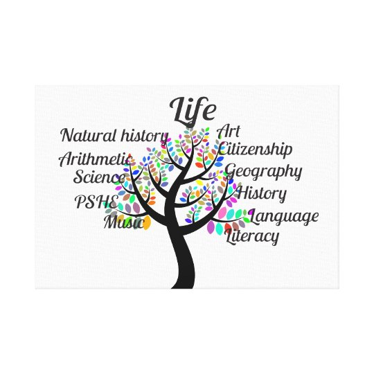 Tree of Life Educational Canvas Print