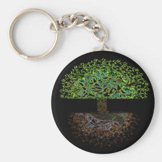 Tree of Life Glow Keychain