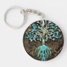 Tree of Life with Green and Blue Colours Keychain
