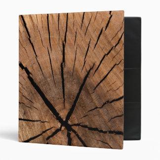 Tree Stump Texture Binders