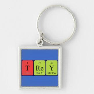 Trey periodic table name keyring