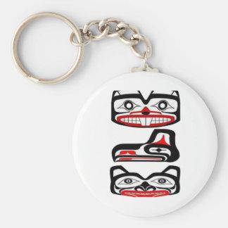 Tribal Identity Keychain