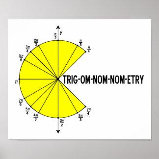 Trig-om-nom-nom-etry Funny Poster