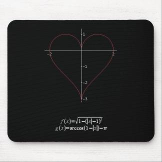 Trigonometric Heart Mouse Pad