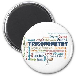Trigonometry_Display Magnet