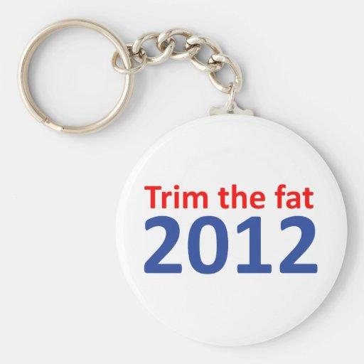 Trim the fat 2012 keychain