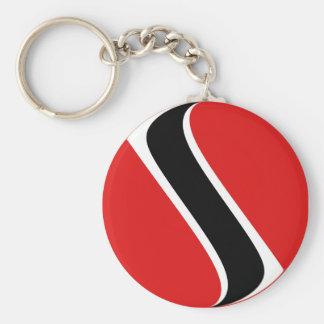Trinidad and Tobago Fisheye Flag Keychain