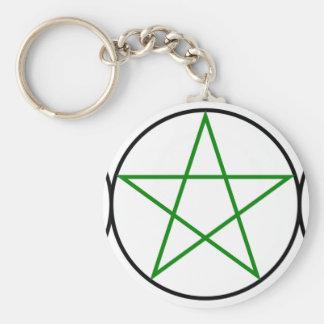 Triple-Goddess-Pentagram Keychain