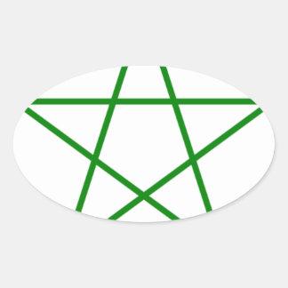 Triple-Goddess-Pentagram Oval Sticker