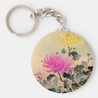 Tsuchiya Koitsu 土屋光逸 - Chrysanthemum 菊 Keychain