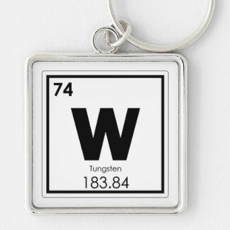 Tungsten chemical element symbol chemistry formula keychain