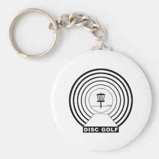Tunnel Vision Keychain