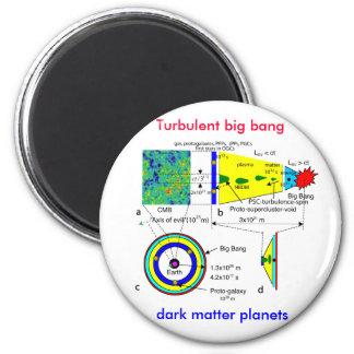 Turbulent big bang to dark matter planets magnet