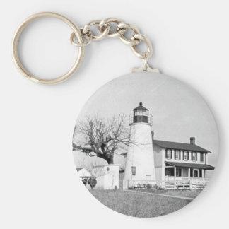Turkey Point Lighthouse Keychain