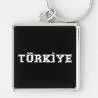 Türkiye Keychain