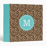 Turquoise and Leopard Print Custom Monogram