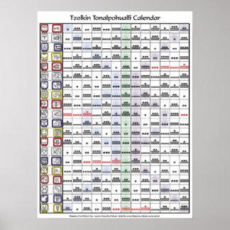 Tzolkin Tonalpohualli Calendar (without key) Poster