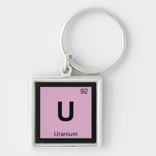 Uranium Chemistry Periodic Table Symbol KeychainUranium Symbol Periodic Table