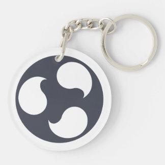 Ubuntu Budgie Keychain