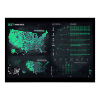 """UFO Sightings Infographic 28"""" x 20"""" Poster (Matte)"""