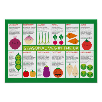 UK Seasonal Vegetables Chart