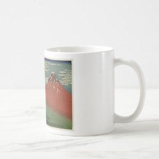 Ukiyo-e Hokusai Fujiyama Coffee Mug