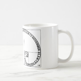 Ultimate Fibonacci Day Moment Coffee Mug
