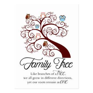 Unique Family Tree Design Postcard