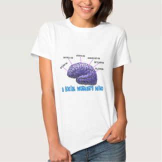 Unique Social Worker Gifts-A Social Worker's Mind Tee Shirts