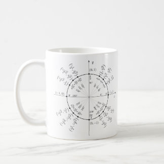 Unit Circle Calculus Mug