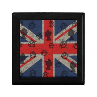 United Kingdom Jewelry Boxes