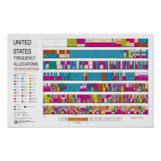 United States Frequency Allocations Chart 2003
