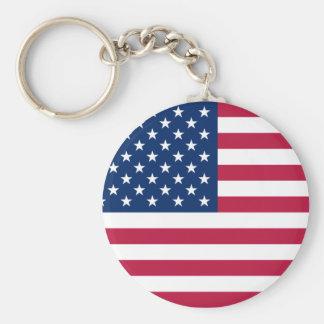 united states keychain