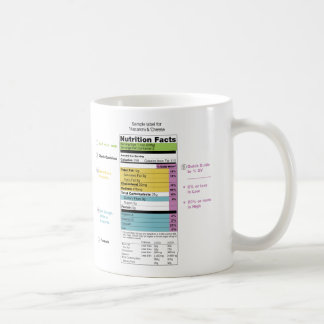 United States Nutritional Fact Label Detail Chart Coffee Mug