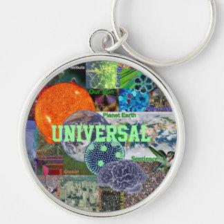Universal Keychain