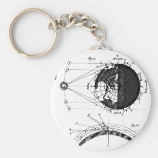 Universe Basic Round Button Keychain
