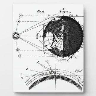 Universe Plaque