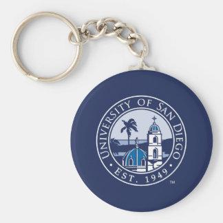 University of San Diego | Est. 1949 Keychain