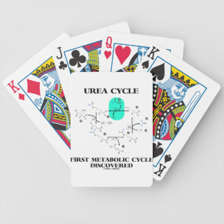 Urea Cycle First Metabolic Cycle Discovered Bicycle Playing Cards