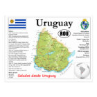 Uruguay map Postcard