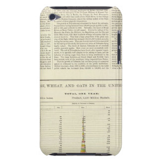 US Corn, Wheat, and Oats, 1870-1891 2 iPod Touch Cases