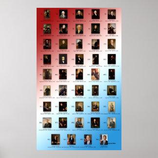 US Presidents (George Washington - Barack Obama) Poster