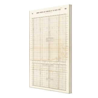 US receipts and expenditures Canvas Prints